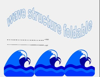 Wave structure foldable