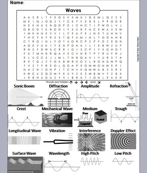 Sound and Light Waves Word Search (Energy Unit)