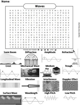 Properties of Sound and Light Waves Word Search (Energy Unit)