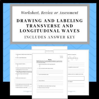 Drawing and Labeling Transverse and Longitudinal Waves