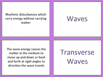 Waves Card Sort