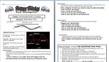 NGSS ES./MS./HS. Waves: Super Slinky Lab