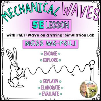 Wavelength Frequency Amplitude Teaching Resources | Teachers Pay ...
