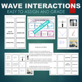 Waves (Absorption, Transmission, Refraction, etc) Sort & Match Activity