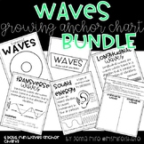 Waves Anchor Charts- DIY- Growing Bundle-