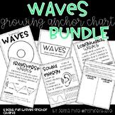 Waves Anchor Charts- DIY