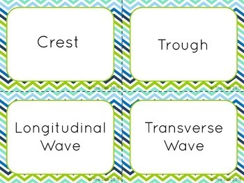 Waves Card Sort & Graphic Organizer