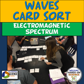 Waves Card Sort, Vocabulary Chart and YouTube Clips