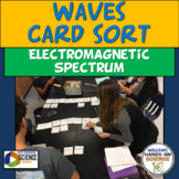 MS-PS4-1 MS-PS4-2 MS-PS4-3 Waves Card Sort, Vocabulary Chart and YouTube Clips