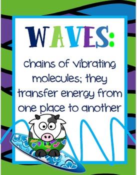 Waves Cheat Sheets (Printables)
