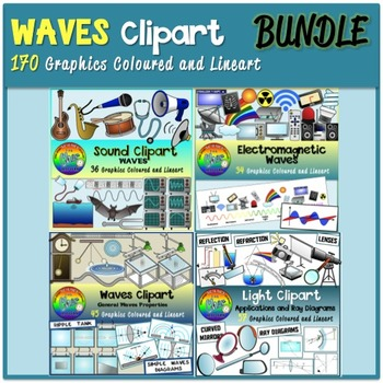 Waves Clipart (Light, Sound, Electromagnetic Waves and General Waves)