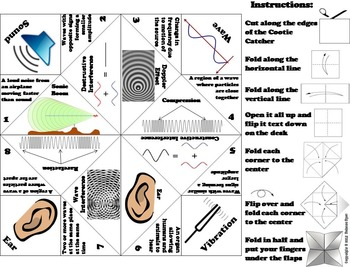 Sound and Light Waves Activity (Forms of Energy Foldable)