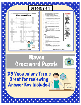 Waves Crossword Puzzle by Brighteyed for Science | TpT