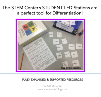 Waves Differentiation Stations
