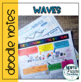 Waves Doodle Notes - Electromagnetic Radiation, Light and Sound