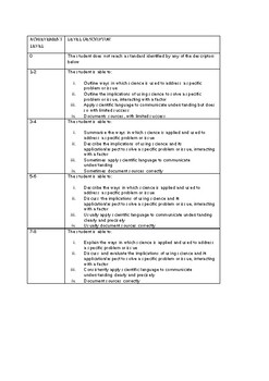 waves essay myp science criterion d by james a tpt waves essay myp science criterion d