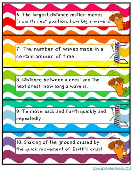 Waves Fiddle Strips