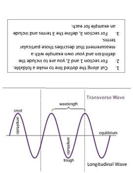 Waves Foldable