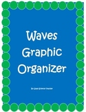 Mechanical & Electromagnetic Waves Graphic Organizer