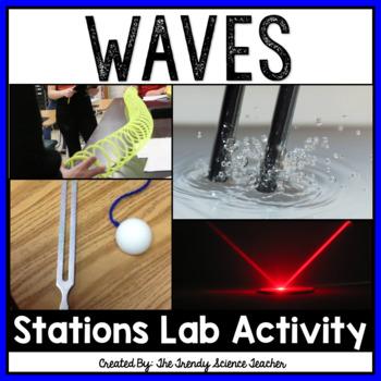 Waves Lab (Station Activity)