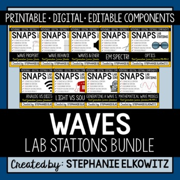 Waves Lab Stations Bundle