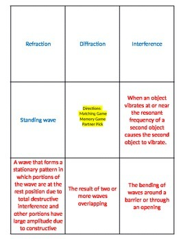 Waves Matching Card Game with Vocabulary and Definitions