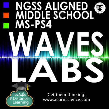 Waves Middle School Science NGSS MS-PS4 Lab Pack