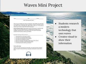 Waves Mini-Project