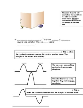 Waves Note Packet
