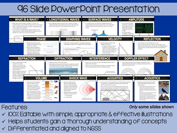 Waves and Sound PowerPoint, Notes & Exam (Differentiated and Editable)