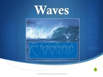 Waves PowerPoint Presentation