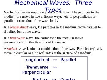 Waves - Quick Review Physics Notes and Presentation
