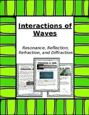 Waves Reading and Worksheet Resonance, Reflection, Refraction, and Diffraction