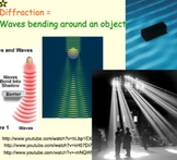 Waves - Reflection, Refraction, Diffraction - Presentation, 4 Lab Experiments
