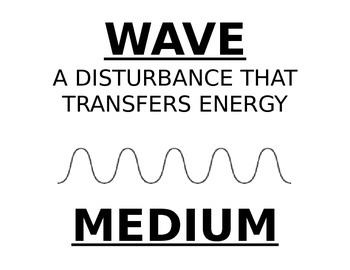 Waves, Sound, & Light Word Wall