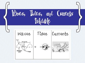 Waves, Tides and Currents Foldable
