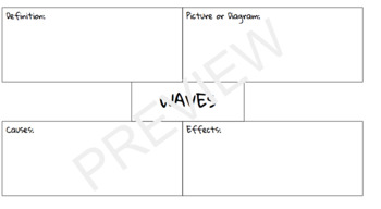 Waves, Tides, and Currents Freyer Model