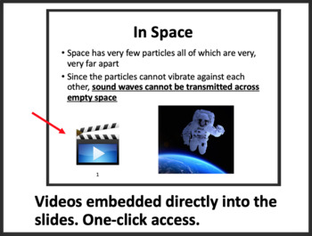 Waves - Transmission, Reflection and Interference - A Physics Lesson Package