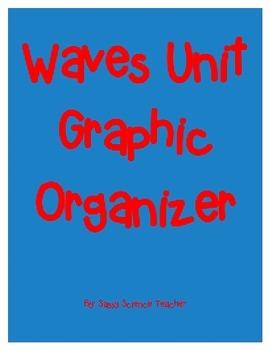 Waves Unit - Graphic Organizer Activity