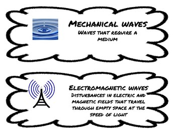 Waves-Vocabulary Cards-Science Fusion-Word Wall-Unit 5