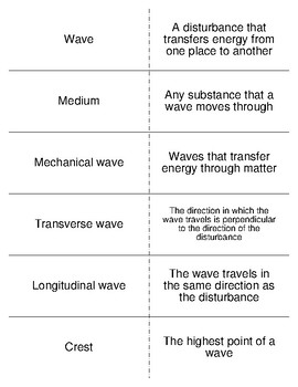 Waves Vocabulary Flash Cards for Physical Science