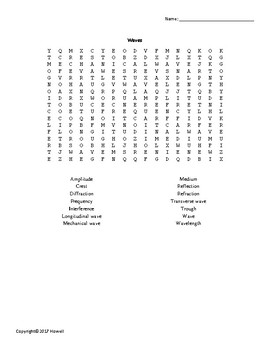 Waves Vocabulary Word Search for Physical Science