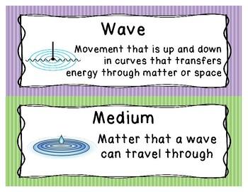 Waves Word Wall