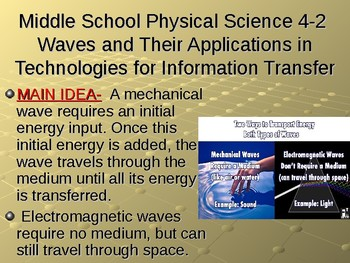 Waves an Their Applications NGSS MS-PS4-2