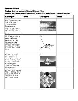 Waves and Light Activity