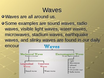 Waves and Their Applications in Technologies M.S.-P.S. 4-1 Power Point