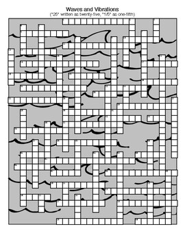 Waves and Vibrations Crossword with Key