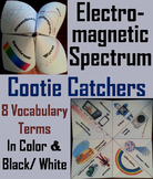 Waves and the Electromagnetic Spectrum Activity (Physical Science Unit)