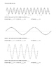 Waves energy Quiz Assessment or Pre-test