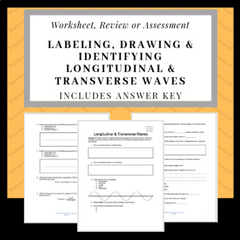 worksheet labeling waves kidz activities. Black Bedroom Furniture Sets. Home Design Ideas